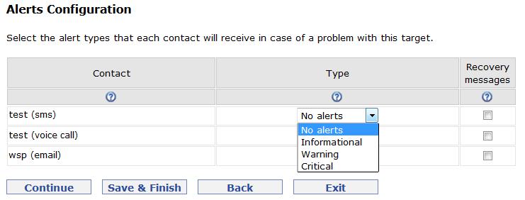 Alerts configurations