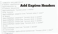 WordPress Expire Header